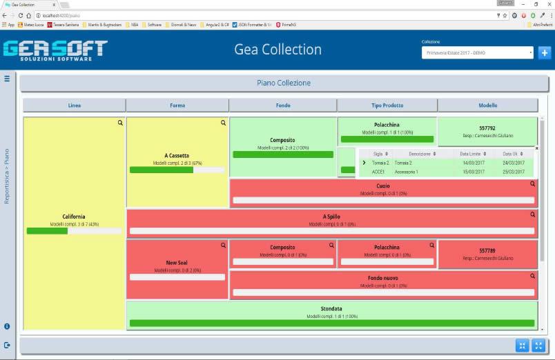 Software Gea Collection: lo sviluppo della collezione