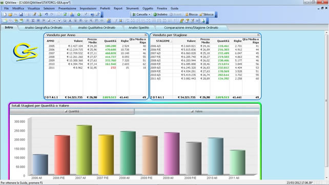 Schermata software Gea Business Intelligence
